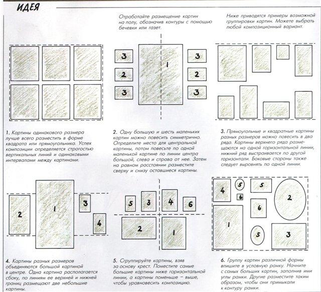 Размещение картин на стене схемы и